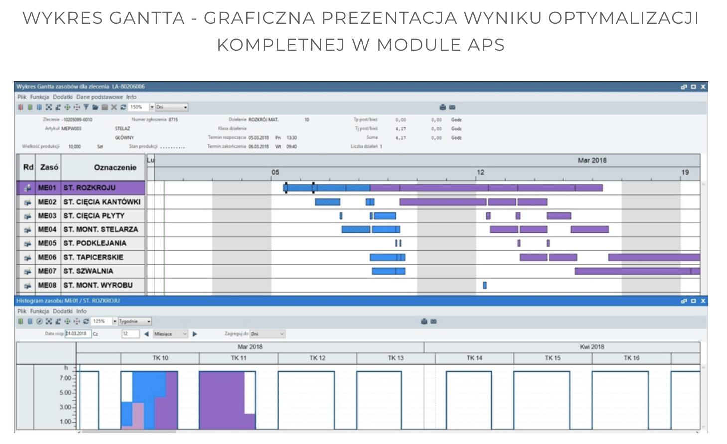 graficzna prezentacja wyniku optymalizacji kompletnej w module APS